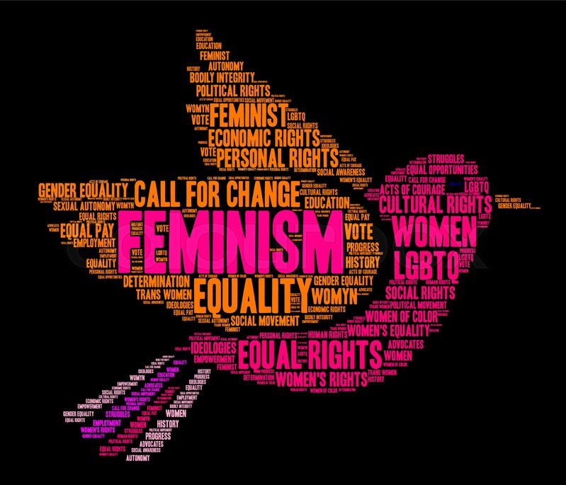 feminism word cloud bird